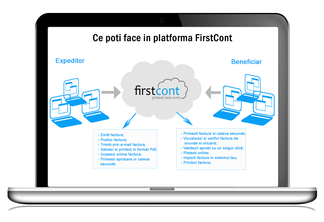 firstcont facturezi