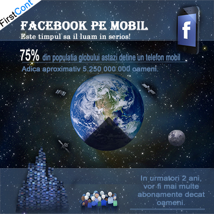 facebook mobil FirstCont